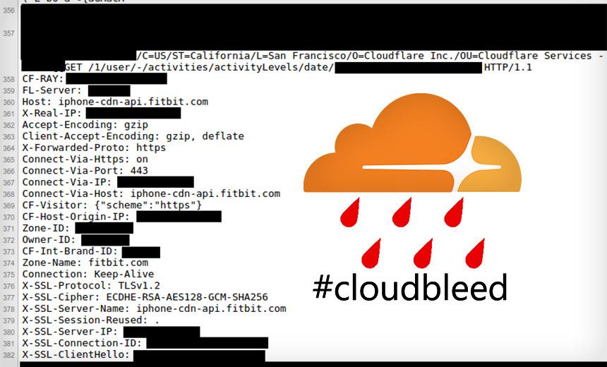 cloudflare-coding-error-spills-sensitive-data-showcase_image-9-a-9742
