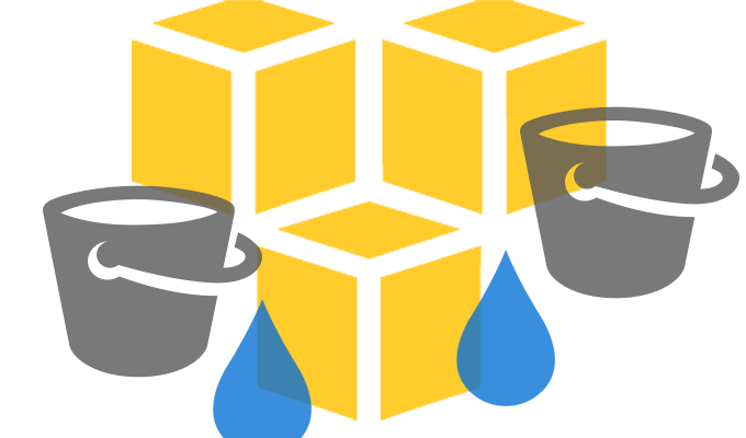 Meeting and Hotel Booking Provider's Data Found in Public Amazon S3 Bucket