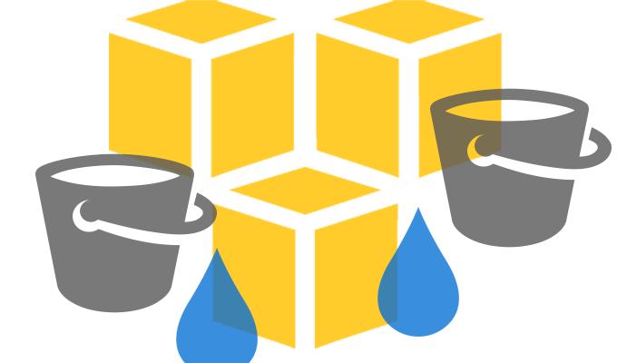 Internal Accenture Data, Customer Information Exposed in Public Amazon S3 Bucket