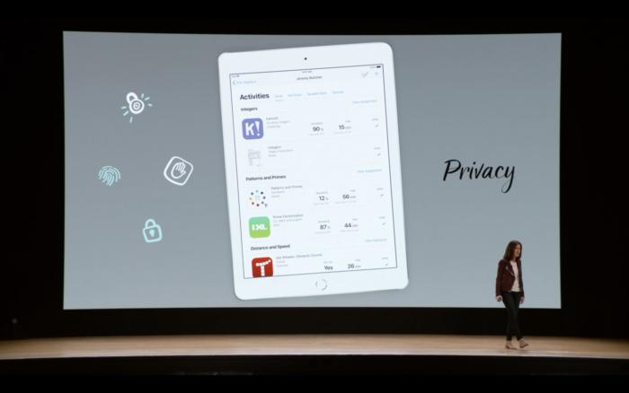 Apple privacy education