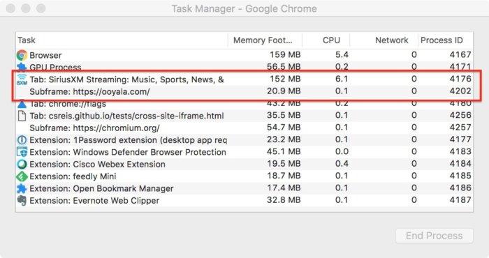 Chrome's site isolation