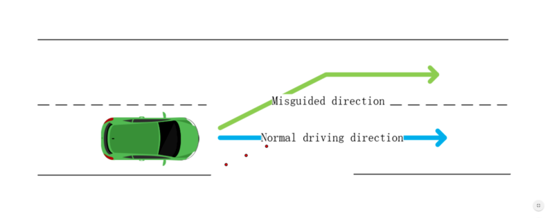 This Driver's Education Diagra illustrates how to change lanes.